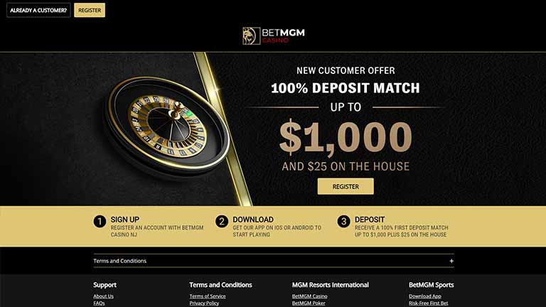 BET MGM Casino review